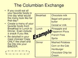 The Columbian Exchange Ppt Download