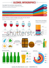 Alcohol Chart Alcohol Drinks Infographics Most Popular Drinks Stock Vector