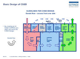 Cssd Workflow Chart Design Of Cssd