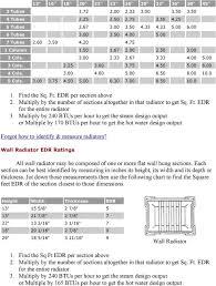 Radiator Output Chart Cast Iron Radiator Heating Capacity Guide Pdf Free Download