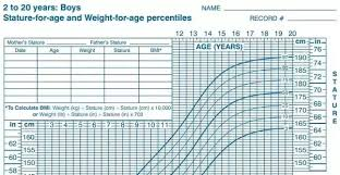 2 Year Old Boy Height Chart What Is The Average Height Of A 17 Year Old Boy In The