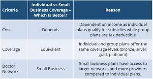 small business health insurance nj rates 44billionlater