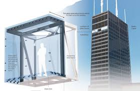 Image From HttpchicagoimagegatecomImageschicagomapjpg Willis Tower Floor Plan