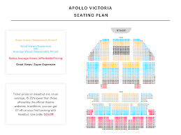 Victoria Palace Seating Chart Apollo Victoria Theatre Seating Plan Watch Wicked At West End