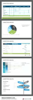 Website Competitive Analysis Template Example The Simple But ...