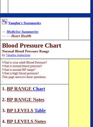 Blood Pressure Levels Chart Mix Blood Pressure Range Chart Vaughns Summaries