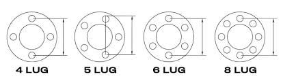 Ford 5 Lug Bolt Pattern Simple Bolt Pattern Guide And Lug Nut Chart