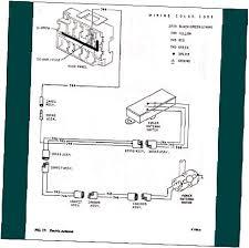 honda cr v auto parts How To Open Fuse Box On 2004 Honda Crv honda cr v parking brake cable