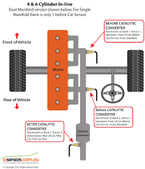 o2 sensor identification and locations o2 sensors 2001 Mitsubishi Eclipse Brakelights Wiring-Diagram at 2013 Mitsubishi Lancer 02 Sensor Wiring Diagram