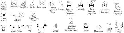 Valve Pneumatic Symbols