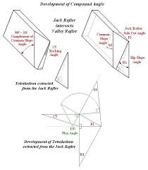 looking at the tetrahedron modeling the pound angle on the jack rafter