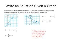 write an equation given a graph