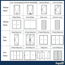 doors materials door residential garage door materials doors materials