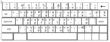 Download Punjabi Font Punjabi Keyboard And Typing Instruction