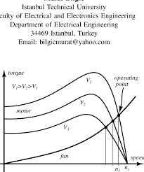 circle diagram of 3 phase induction motor impremedia net winding ceiling fan coil machine pdf