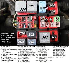 2006 ford fuse diagram 2006 ford f350 wiring diagram 2006 image wiring 2005 ford f550 fuse box diagram 2005 auto