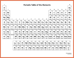 periodic table black and white | bio example
