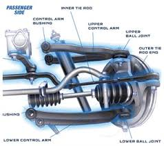 ball joint. typically, lower ball joints experience load-carrying forces and are generally prone to wear sooner than upper joints, which referred joint b