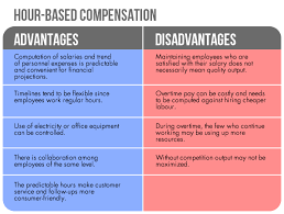 Hourly Or Output Based Wages Which Is Better Business