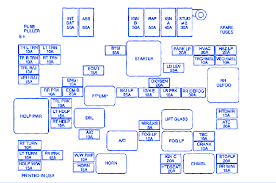 chevy silverado fuse box diagram image chevrolet silverado 2011 engine compartment fuse box block circuit on 1993 chevy silverado fuse box diagram