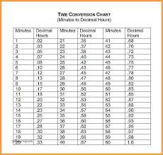 Time Card Conversion Chart 13 Time Card Conversion Types Of Letter