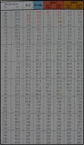R404a Pt Chart Kpa Bedowntowndaytona Com