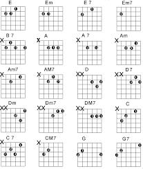 Guitar Chords Chart With Fingers Www Bedowntowndaytona Com