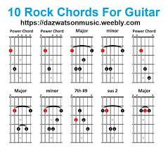 Power Chords Chart Guitar Chord Charts For All Chords