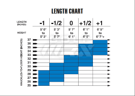 Putter Length Fitting Chart Ping Web Fit Chart Ping Irons