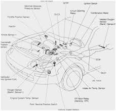 2001 club car wiring diagram admirable 2001 club car light wiring 2001 club car wiring diagram admirable 1998 club car wiring diagram 1998 wiring diagram site of