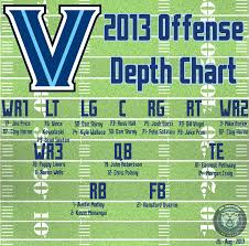 Boston College Football Depth Chart 2013 Villanova Football Depth Chart Vs Boston College Vu Hoops