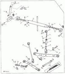 Free download wiring diagram john deere wiring diagram f915 schematic 84 diagrams motor 650 of