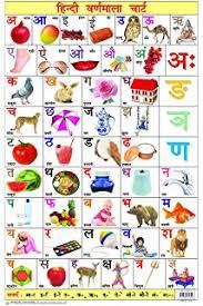 Hindi K Kha Ga Chart With Pictures Hindi Ka Kha Ga Luchainstitute