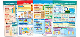 Newpath Learning Measurement Bulletin Board Chart Set Pack Of 4
