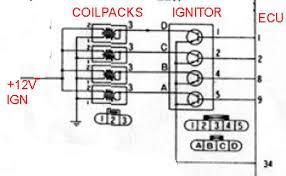 sr20det wiring diagram wiring diagram and schematic design how to wire e manage for all harnesses sr20 forum
