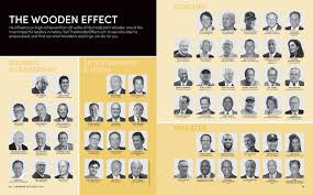 Coach Wooden's Leadership Game Plan For Success Infographic] Who He Influenced Coach John Wooden 74
