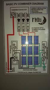 18 best my solar power images solar energy solar dc disconnect box wiring diagram
