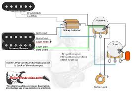 1 humbucker 1 single coil 3 way toggle switch 1 volume 1 tone 00 1 humbucker 1 single coil 3 way toggle 1 volume 1