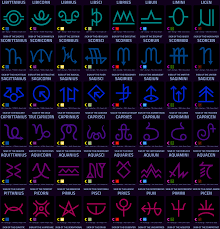 Hiveswap Extended Zodiac Related Keywords Suggestions