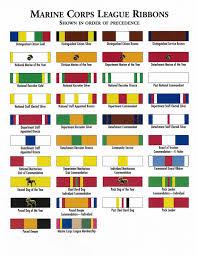 Army Jrotc Ribbon Chart Described Usmc Medals And Ribbons Chart Ideas Of Usmc Ribbon