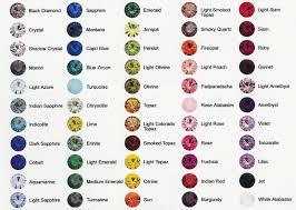 Types Of Jewelry Stones