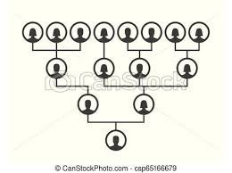 Family Tree Pedigree Chart Template Family Tree Pedigree Or Ancestry Chart Template Family Genealogical Tree Icons Infographic Avatars Portraits In Circular Frames Connected By Lines