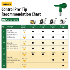 Wagner Paint Sprayer Comparison Chart Control Pro 130 Electric Stationary Airless Paint Sprayer