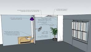 Similiar Building The Perfect Grow Room Keywords  Grow Room Perfect Grow Room Design