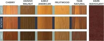 Zar Wood Stain Colors Paradigmband Co