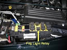jeep wrangler tj fog lights enable their use high beams main fuse box which is on the passenger side of the engine under the hood the relay is clearly marked on a diagram on the inside cover of the main