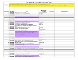Event Timeline Sample Event Timeline Template Charity Fundraisingnt Checklist Dinner Guide 2