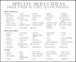 What Type Of Skills To Put On A Resume For Retail Good Special