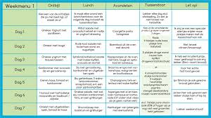 dagmenu koolhydraatarm dieet