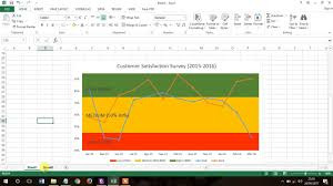 Band Chart Excel How To Create Band Chart In Excel Easily